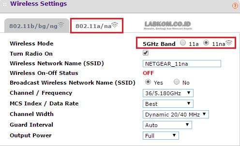 Mikrotik SXT outdor 5.8 Ghz