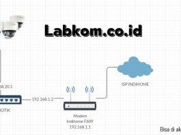 topologi untuk cctv online di android