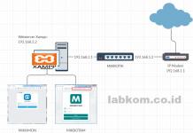Topologi Mikbotam dan mikhmon di xampp, di jaringan indihome